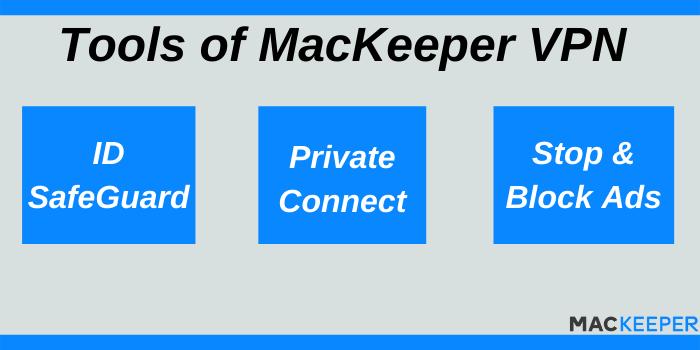 MacKeeper Discount Code - Tools of MacKeeper VPN