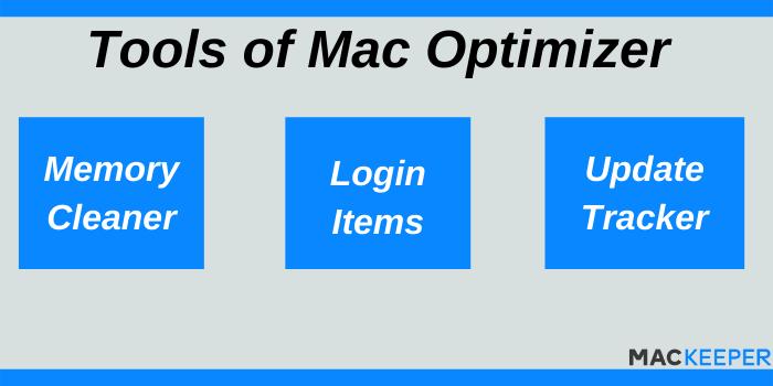 MacKeeper Voucher Code - Tools of Mac Optimizer