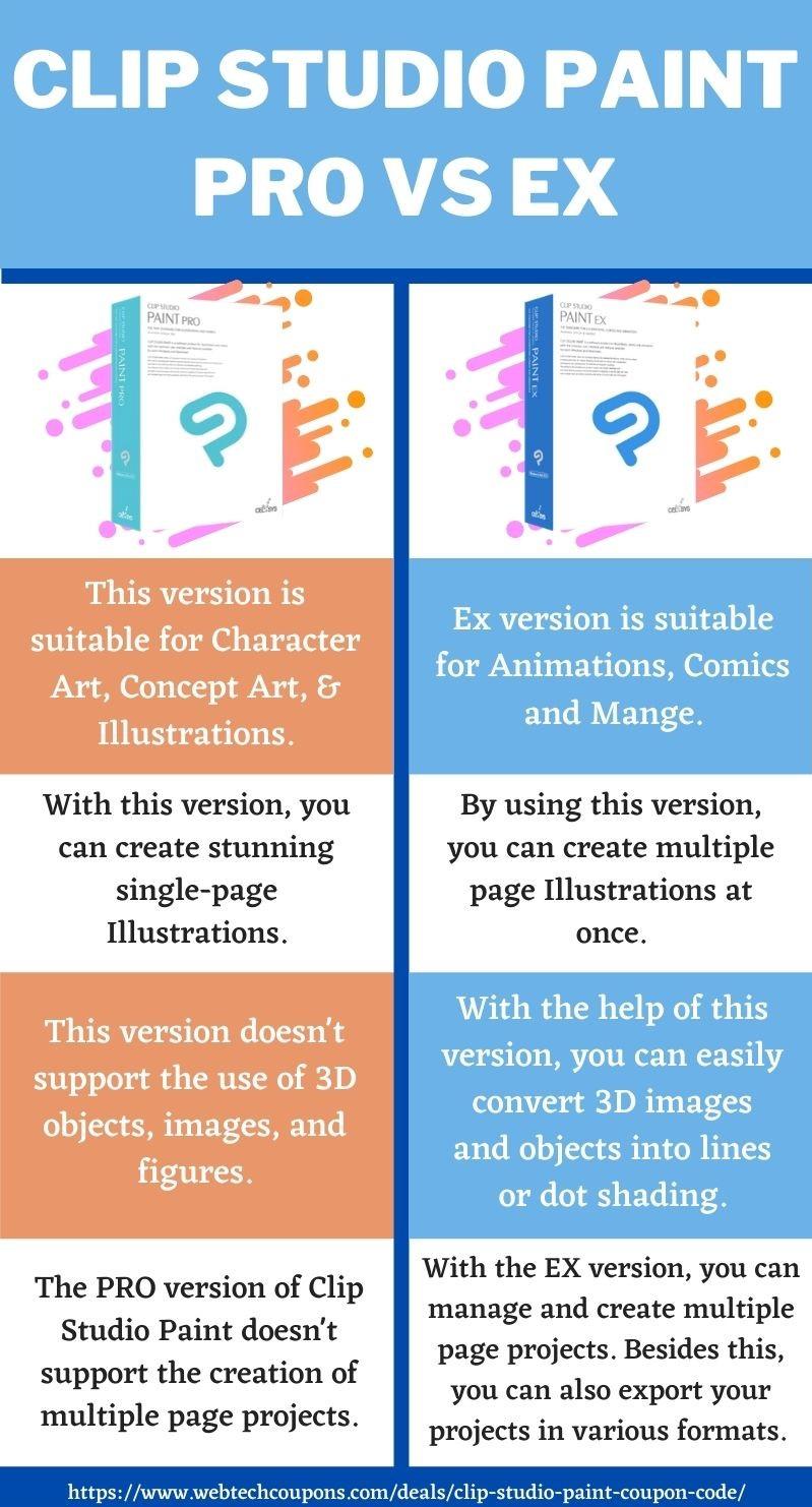 Clip studio paint pro vs ex comparison www.webtechcoupons.com