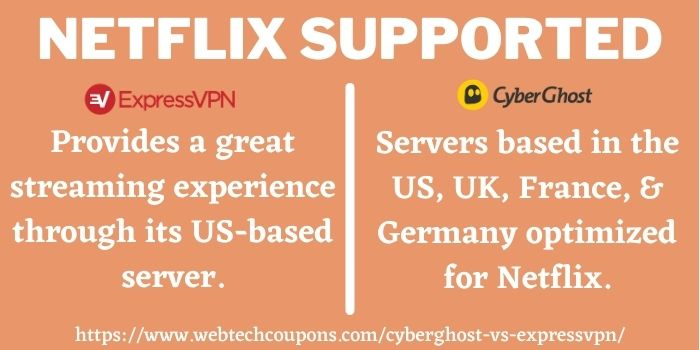 Does CyberGhost works with Netflix
