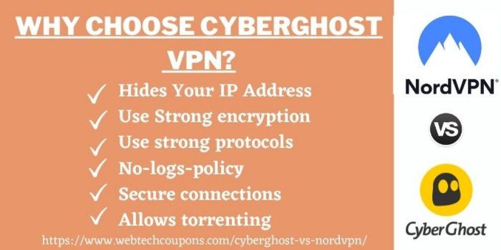 Why choose cyberGhost VPN_