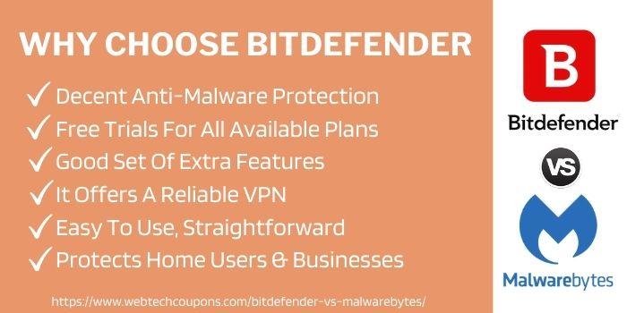 Why Choose Bitdefender