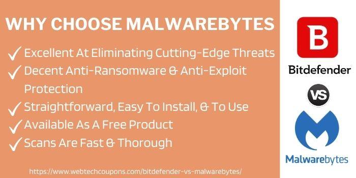 Why Choose Malwarebytes