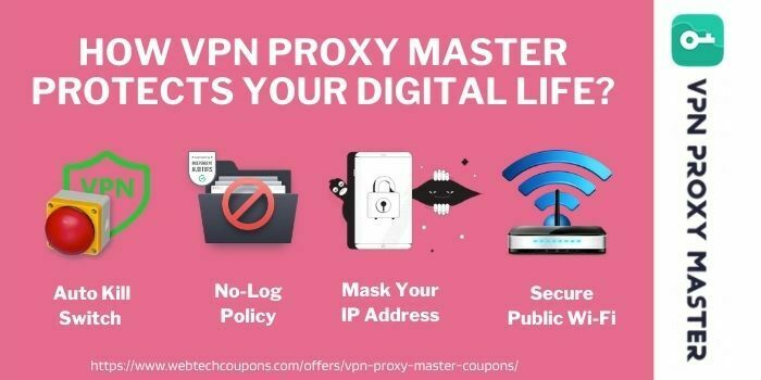 How VPN Proxy Master Protects Your Digital Life_