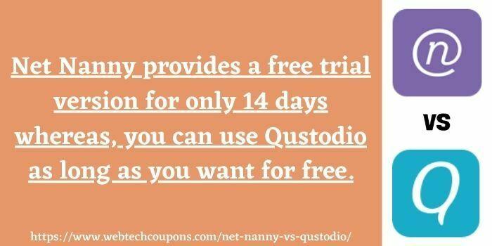 Comparison between Qustodio and Net Nanny