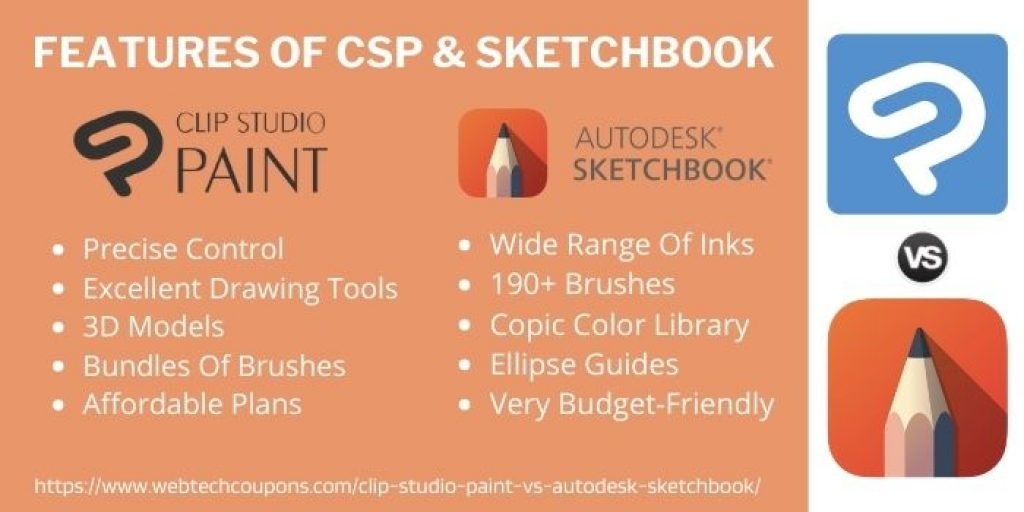 features of CSP & sketchbook