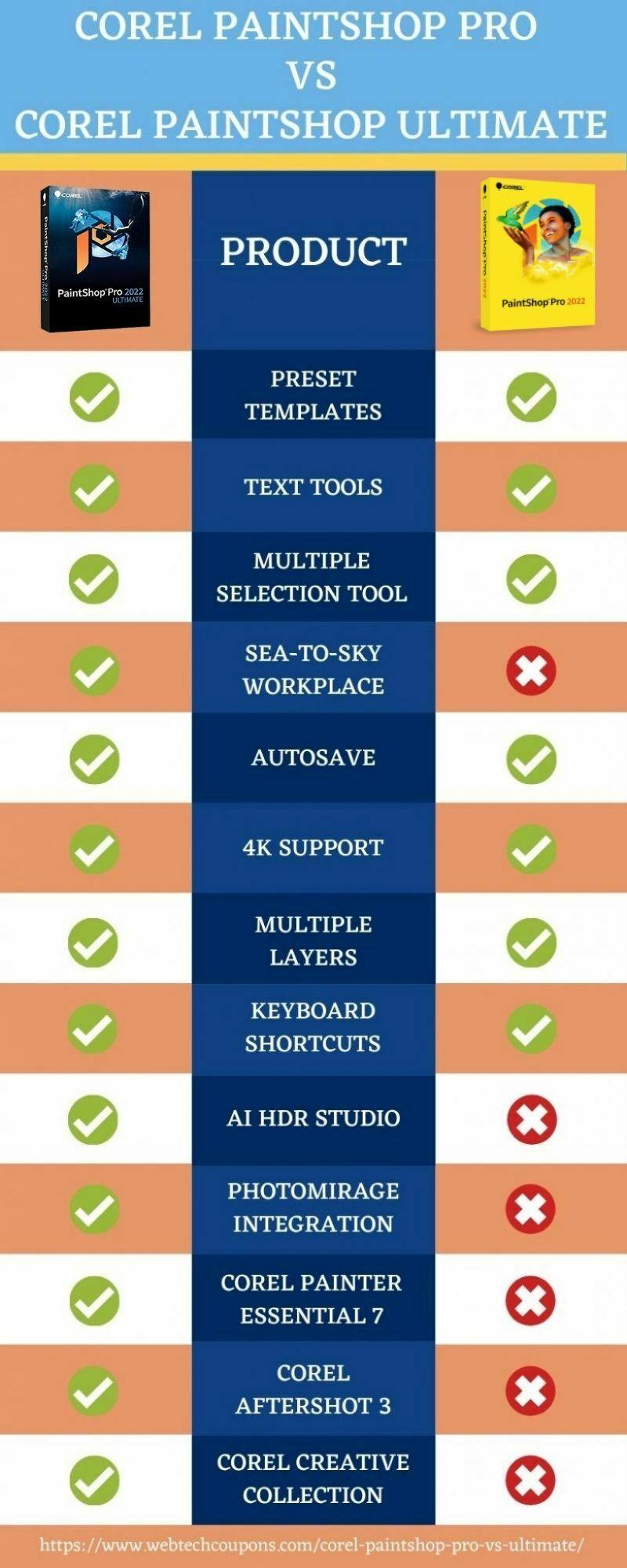 Corel PaintShop Pro vs Ultimate www.webtechcoupons.com