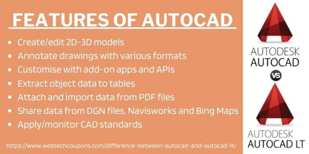 Features Of AutoCAD