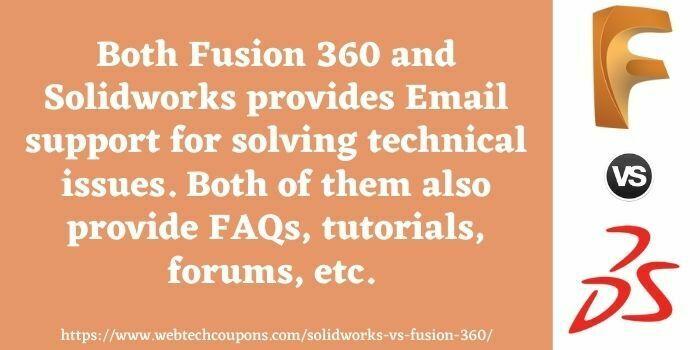 Fusion 360 Vs solidworks