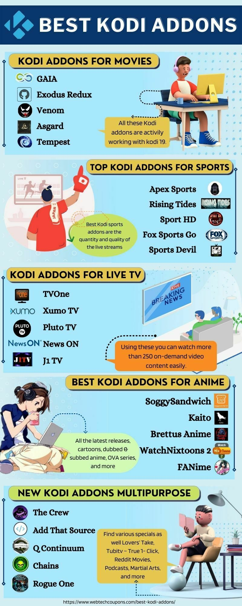 Top Working Kodi Addons