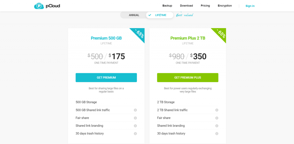 pCloud pricing structure lifetime